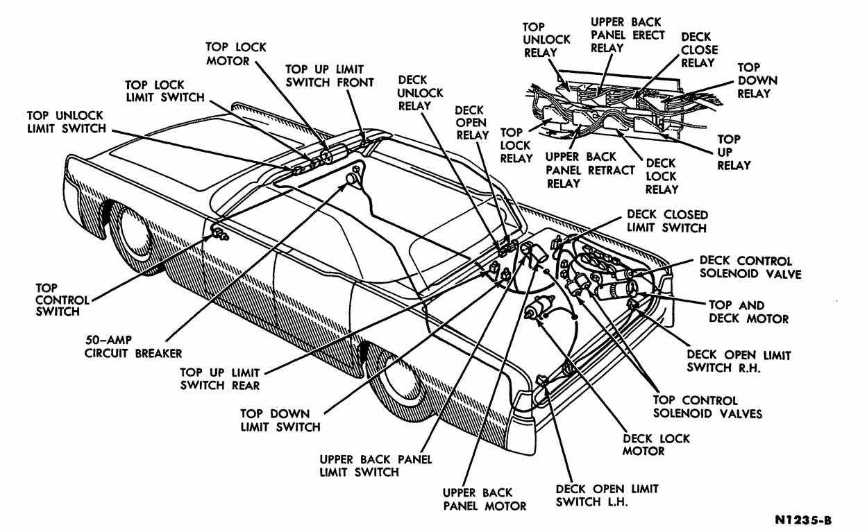 1965 Lincoln Continental Convertible Top Wiring Diagram Complete 1975 Engine Enthusiast Rh Rasalibre Co 1972 1964 Vacuum